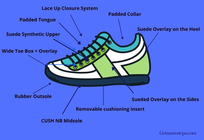 New Balance Men's MW411v2 walking shoe review